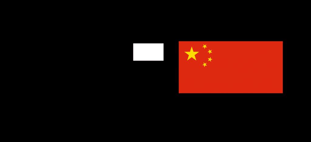 контейнерный поезд из Китая